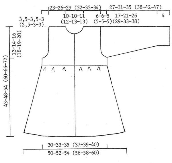в'язане пальто для дівчинки схеми