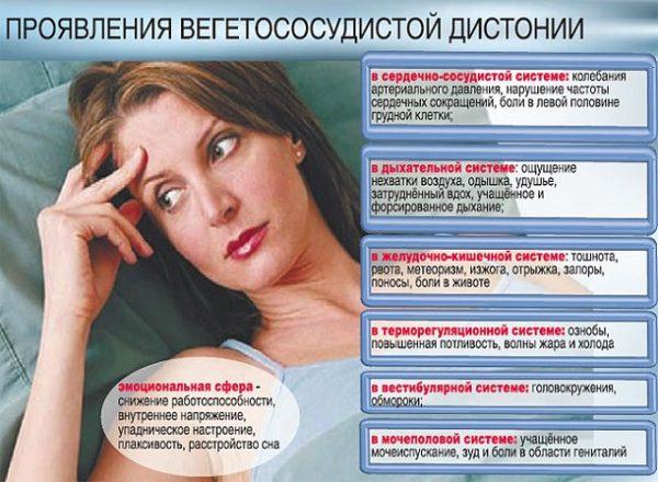 вегето судинна дистонія симптоми