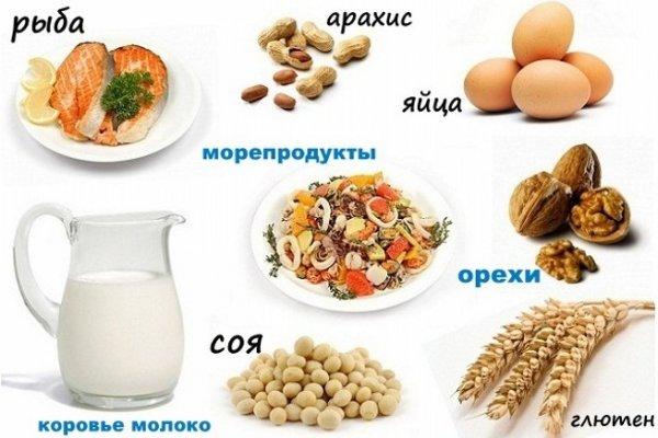 роздільне харчування дієта
