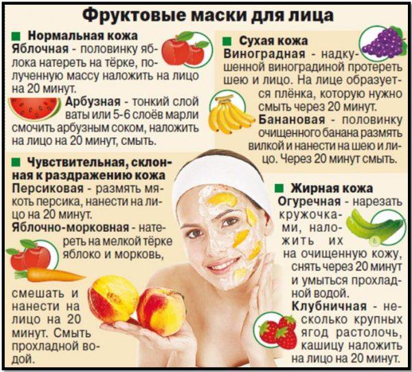 фруктові маски для обличчя