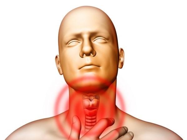ларингіт у дорослих симптоми