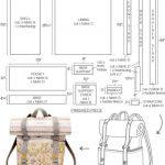 як зшити рюкзак викрійка