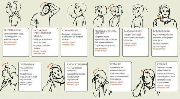 вправи для лікування остеохондрозу