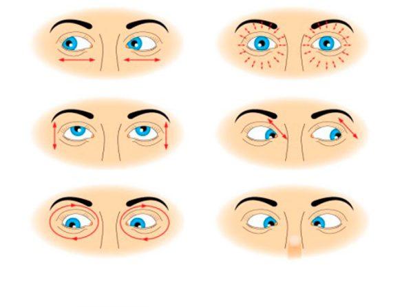 катаракта профілактика