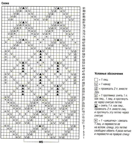 схема в'язання палатину спицями