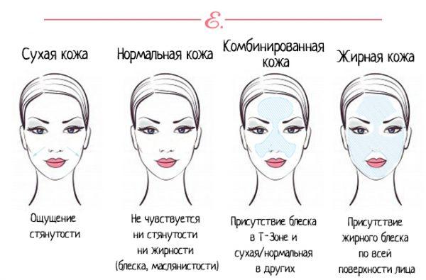 живильна маска для обличчя