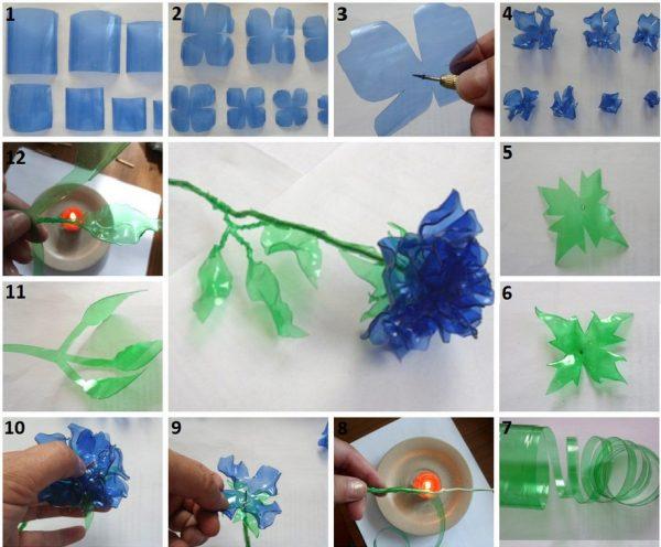 виготовлення квітів з пластикових пляшок