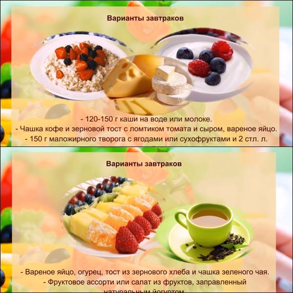 дієта для схуднення на 5 кг