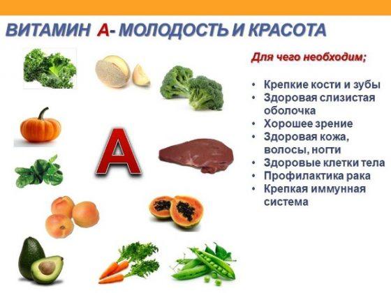 продукти які містять вітамін а