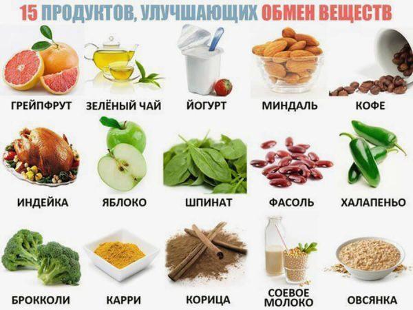 їжа для похудання