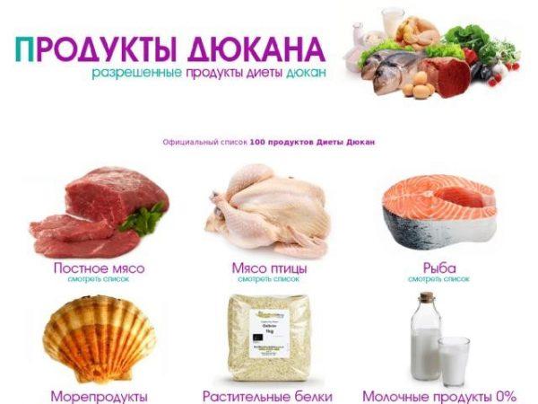 білкова дієта дюкана продукти