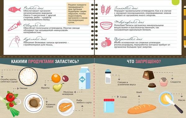 6 пелюсток рецепти