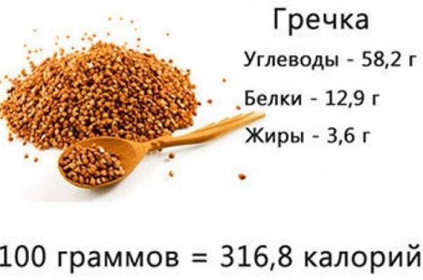 калорійність гречки