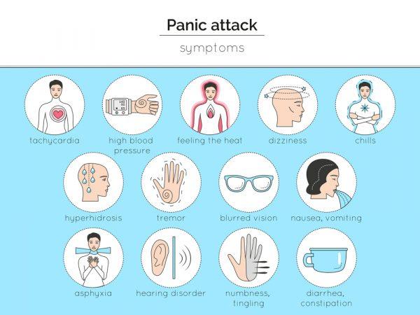 паник атака симптоми