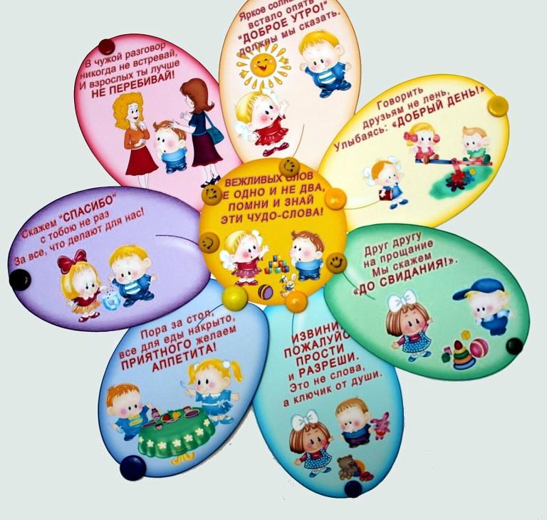 як навчити дитину бути ввічливою