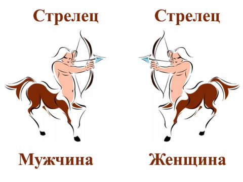 Сумісність жінки і чоловіка стрільців