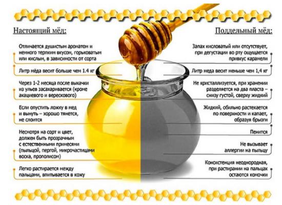 як перевірити якість натурального меду