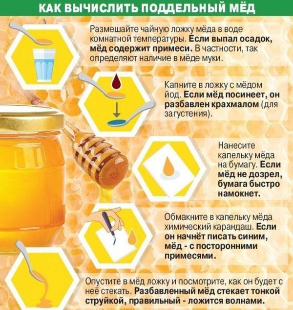 як відрізнити справжній мед