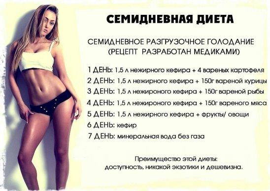 кефірна дієта на 7 днів