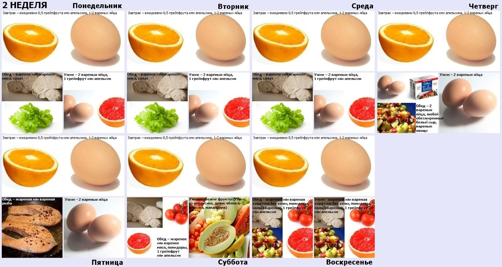 яєчна дієта на 4