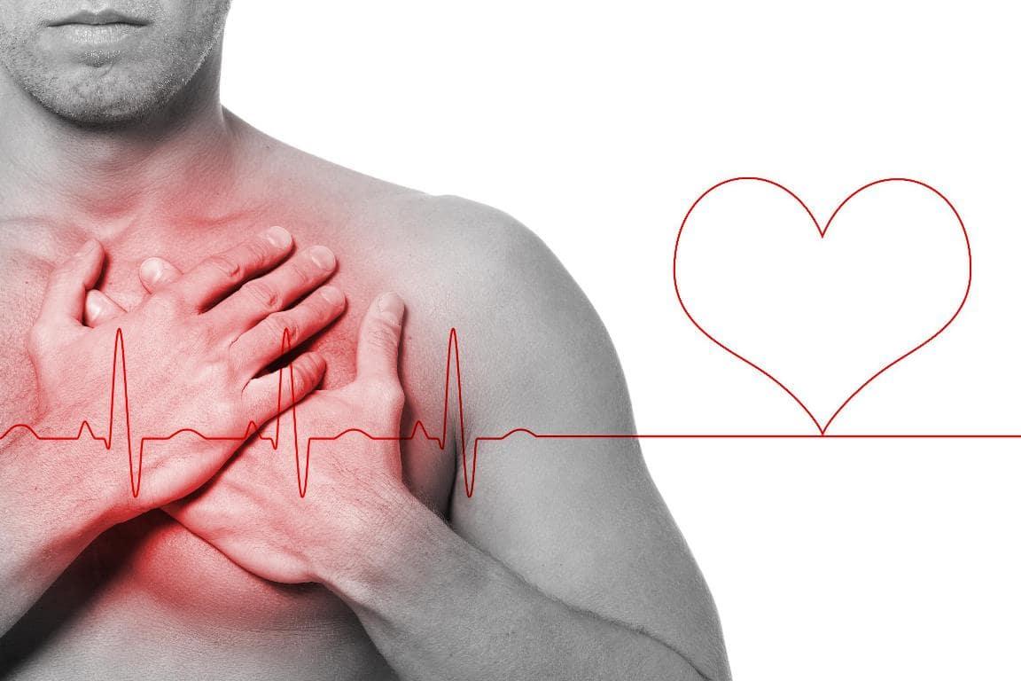 аритмія серця симптоми