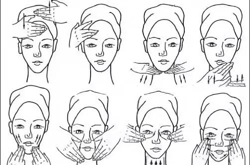 схема масажу лімфодренажного обличчя