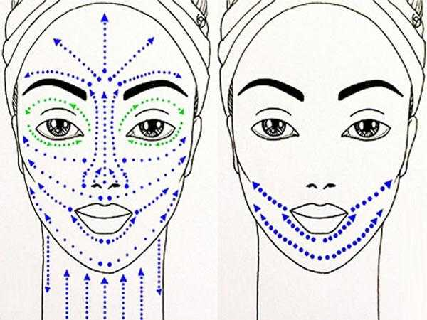 лімфодренажний масаж обличчя як робити