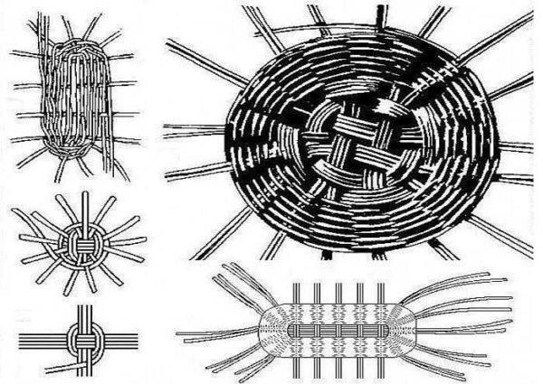 плетіння з газетних трубочок схеми
