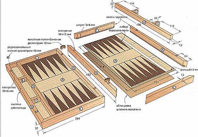 дерев'яні нарди креслення