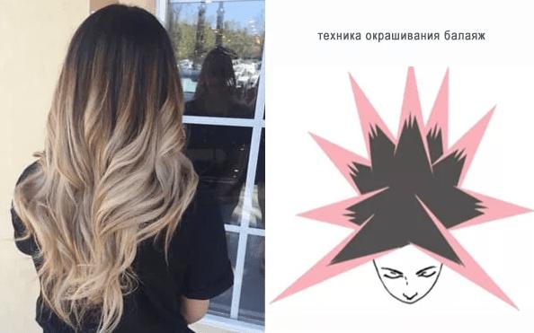 покраска балаяж на темне волосся