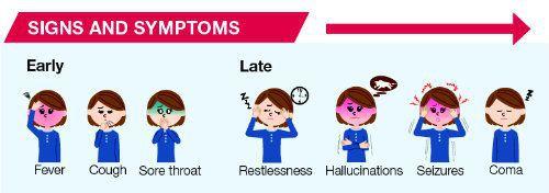 симптоми сказу