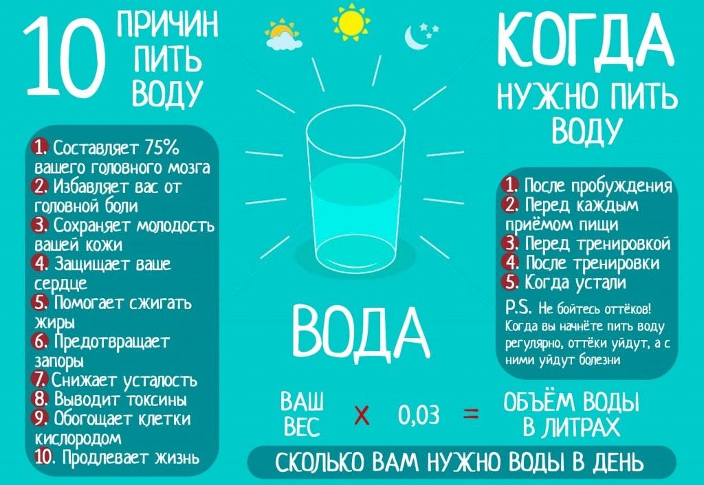 скільки пити води перед сном