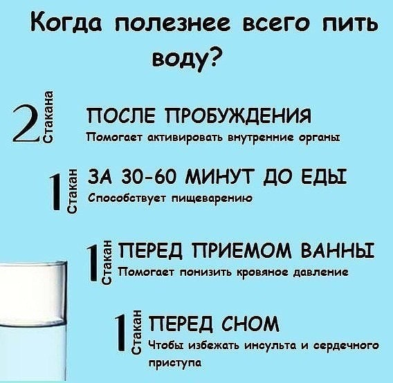 коли корисно пити воду