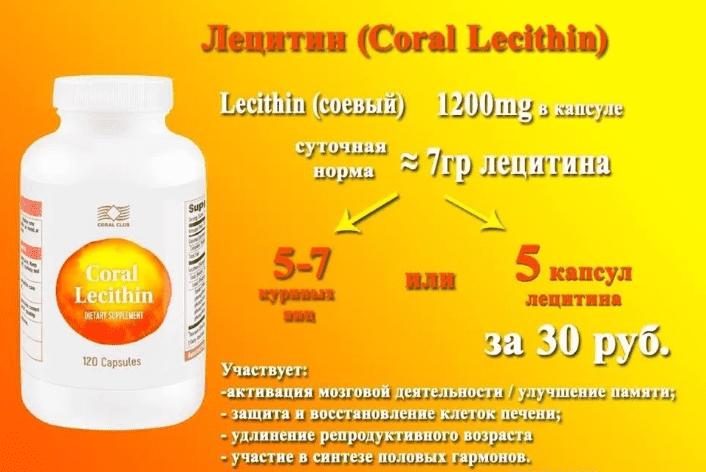лецетин користь