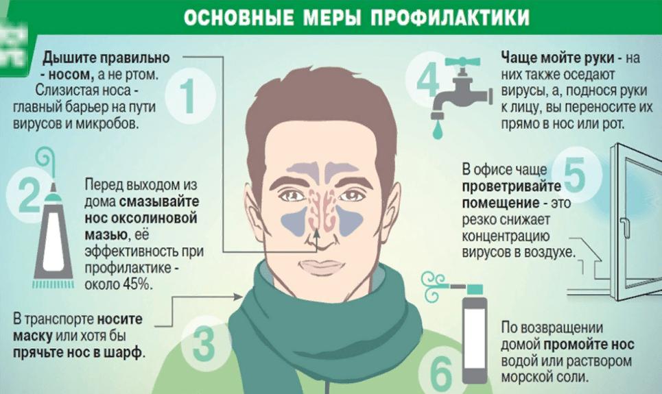 профілактика простуди
