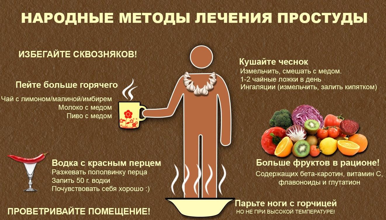 народні рецепти при простуді
