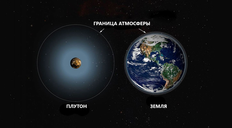 атмосфера плутону