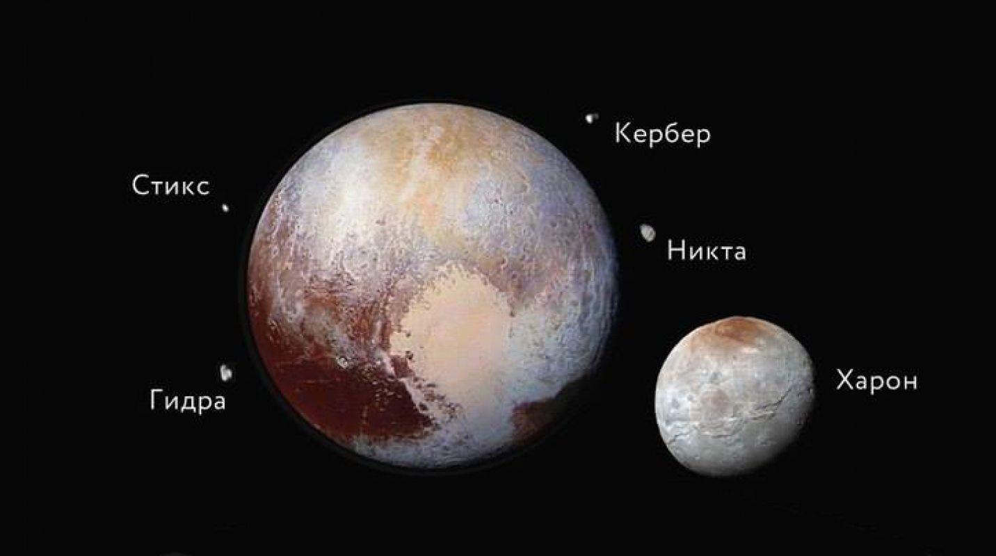 супутники плутону