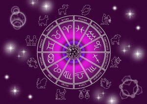 знаки зодіаку по місяцях