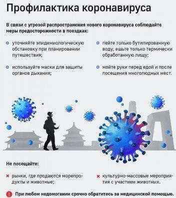 кронавірус профілактика